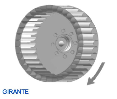 ventilatori industriali - girante